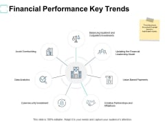 Financial Performance Key Trends Ppt PowerPoint Presentation Portfolio Rules