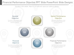 Financial Performance Objective Ppt Slide Powerpoint Slide Designs