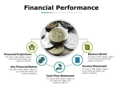 Financial Performance Ppt PowerPoint Presentation Summary Slides