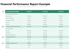 Financial Performance Report Example Ppt PowerPoint Presentation File Shapes PDF