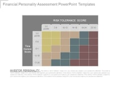 Financial Personality Assessment Powerpoint Templates