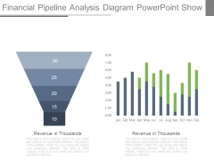 Financial Pipeline Analysis Diagram Powerpoint Show