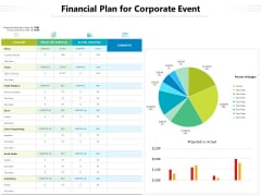 Financial Plan For Corporate Event Ppt PowerPoint Presentation Gallery Summary PDF