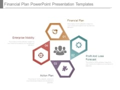 Financial Plan Powerpoint Presentation Templates