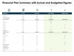 Financial Plan Summary With Actual And Budgeted Figures Ppt PowerPoint Presentation Inspiration Mockup PDF