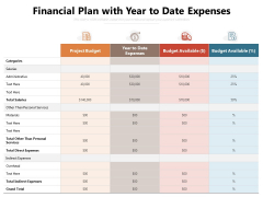 Financial Plan With Year To Date Expenses Ppt PowerPoint Presentation Gallery Example PDF