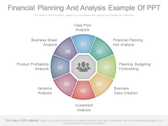 Financial Planning And Analysis Example Of Ppt