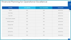 Financial Planning For Operational Excellence Ppt Slides Skills PDF