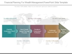 Financial Planning For Wealth Management Powerpoint Slide Template