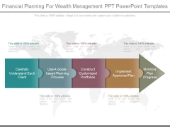 Financial Planning For Wealth Management Ppt Powerpoint Templates