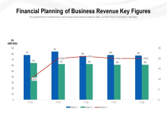 Financial Planning Of Business Revenue Key Figures Ppt PowerPoint Presentation Pictures Rules PDF