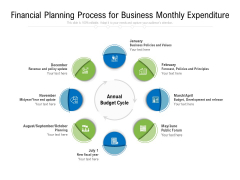 Financial Planning Process For Business Monthly Expenditure Ppt PowerPoint Presentation File Summary PDF