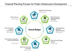 Financial Planning Process For Public Infrastructure Development Ppt PowerPoint Presentation Gallery Design Ideas PDF