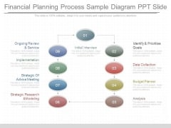 Financial Planning Process Sample Diagram Ppt Slide