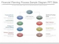 Financial Planning Process Sample Diagram Ppt Slide
