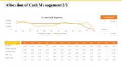 Financial Plans For Retirement Planning Allocation Of Cash Management Received Ppt Outline Format Ideas PDF