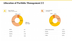 Financial Plans For Retirement Planning Allocation Of Portfolio Management Target Ppt Icon Guide PDF