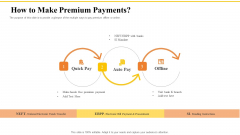 Financial Plans For Retirement Planning How To Make Premium Payments Ppt Ideas Portfolio PDF