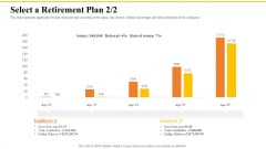 Financial Plans For Retirement Planning Select A Retirement Plan Return Ppt Summary Show PDF