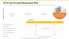 Financial Plans For Retirement Planning XYZ Life Personal Retirement Plus Ppt Professional Slides PDF