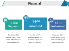 Financial Ppt PowerPoint Presentation File Aids