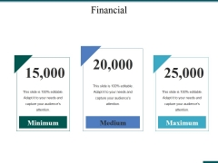 Financial Ppt PowerPoint Presentation Gallery Graphic Tips