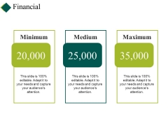 Financial Ppt PowerPoint Presentation Infographics Slides