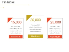 Financial Ppt PowerPoint Presentation Layouts Graphics Design