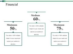 Financial Ppt PowerPoint Presentation Model Maker
