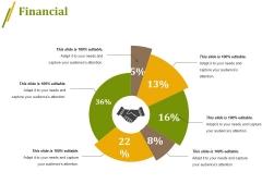 Financial Ppt PowerPoint Presentation Outline Portrait