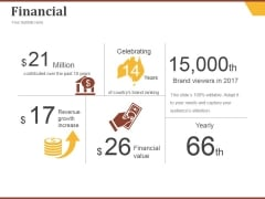 Financial Ppt PowerPoint Presentation Pictures Summary