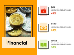Financial Ppt PowerPoint Presentation Professional Demonstration