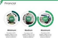Financial Ppt PowerPoint Presentation Professional Example Introduction