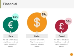 Financial Ppt PowerPoint Presentation Professional Introduction