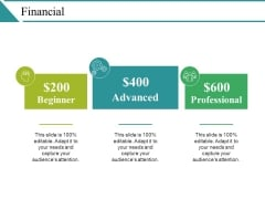 Financial Ppt PowerPoint Presentation Styles Sample