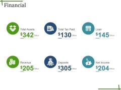 Financial Ppt PowerPoint Presentation Summary Graphics Tutorials
