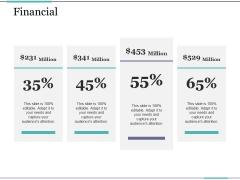 Financial Ppt PowerPoint Presentation Summary