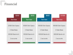 Financial Ppt PowerPoint Presentation Templates