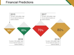Financial Predictions Template 1 Ppt PowerPoint Presentation Infographic Template Themes