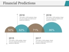 Financial Predictions Template 1 Ppt PowerPoint Presentation Slides File Formats
