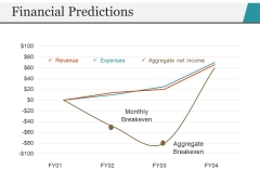Financial Predictions Template 2 Ppt PowerPoint Presentation Inspiration