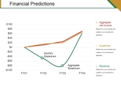 Financial Predictions Template 2 Ppt PowerPoint Presentation Templates