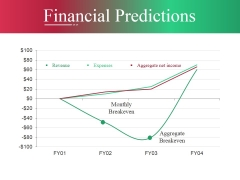 Financial Predictions Template Ppt PowerPoint Presentation File Icon