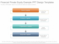 Financial Private Equity Example Ppt Design Templates