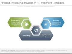 Financial Process Optimization Ppt Powerpoint Templates