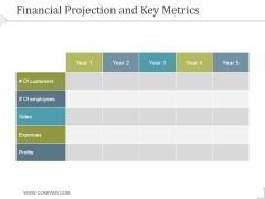 Financial Projection And Key Metrics Ppt PowerPoint Presentation Images