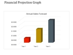 Financial Projection Graph Template 1 Ppt PowerPoint Presentation Graphics