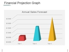 Financial Projection Graph Template 1 Ppt PowerPoint Presentation Icon Summary