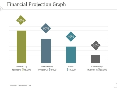 Financial Projection Graph Template 1 Ppt PowerPoint Presentation Model