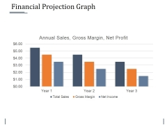 Financial Projection Graph Template 1 Ppt PowerPoint Presentation Professional Example Introduction
